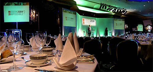 A Breakfast Financial Meeting at the Dorchester in London, using two main screens and two repeater screens